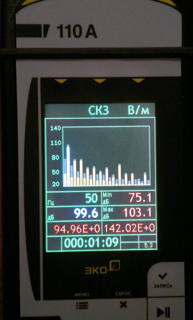 Амплитудно-частотный спектр электростатического поля