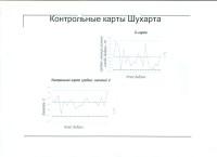 Непонятные рамки. Нет подписей данных. Мелкие графики. Вертикальный текст сложно прочитать.